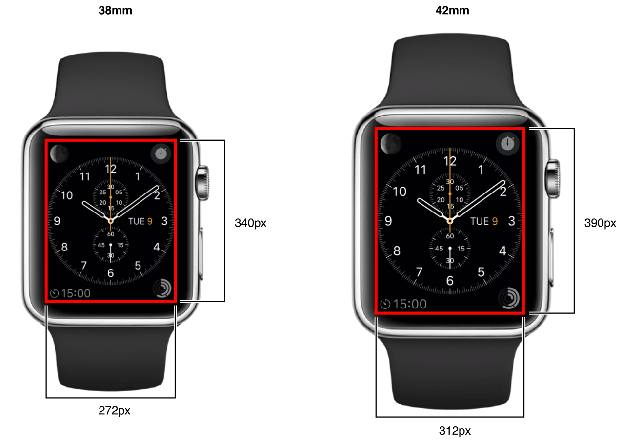 watch_screen_sizes_2x